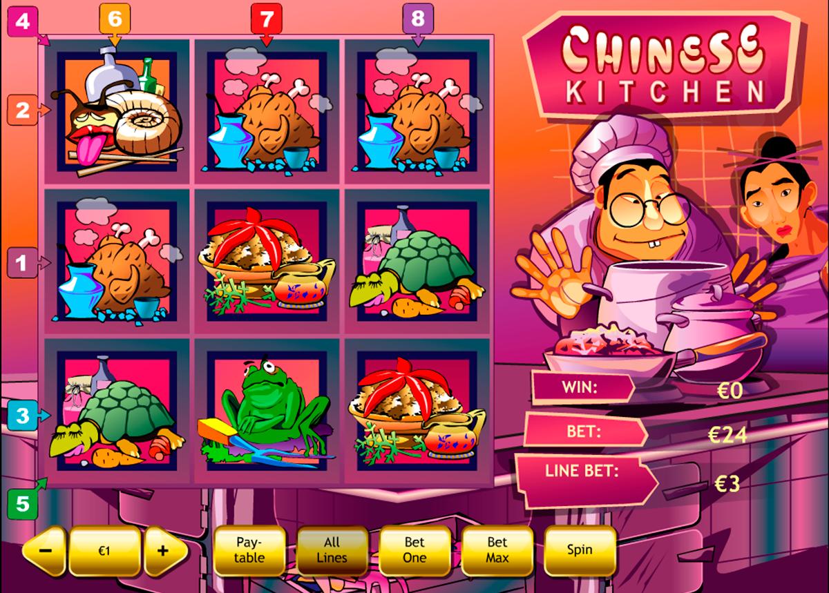chinese kitchen playtech