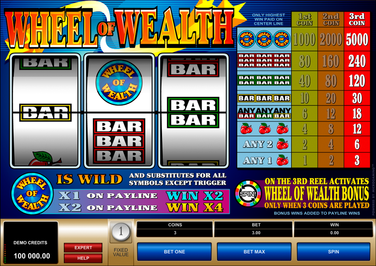 wheel of wealth microgaming